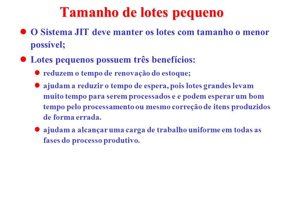 Tamanho de lotes pequeno O Sistema JIT deve manter os lotes com tamanho o menor possível; Lotes pequenos possuem três benefícios: reduzem o tempo de r