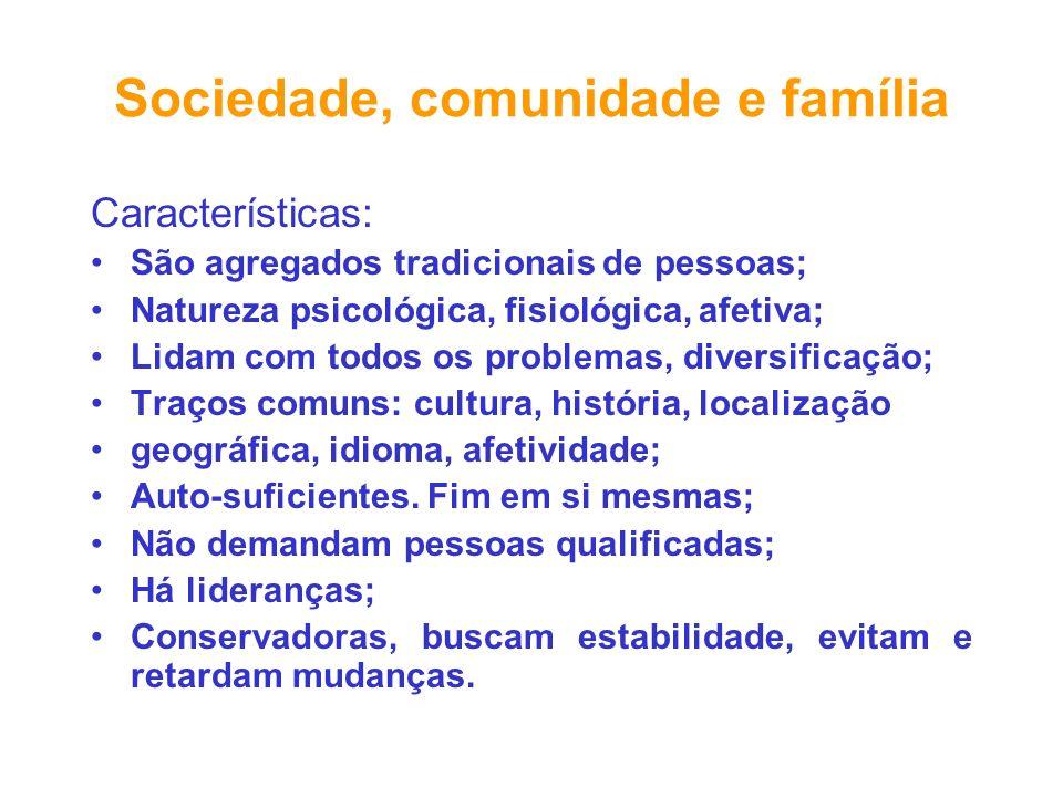 Sociedade, comunidade e família Características: São agregados tradicionais de pessoas; Natureza psicológica, fisiológica, afetiva; Lidam com todos os
