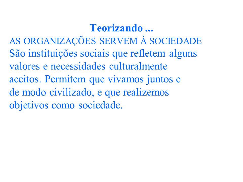 Teorizando... AS ORGANIZAÇÕES SERVEM À SOCIEDADE São instituições sociais que refletem alguns valores e necessidades culturalmente aceitos. Permitem q