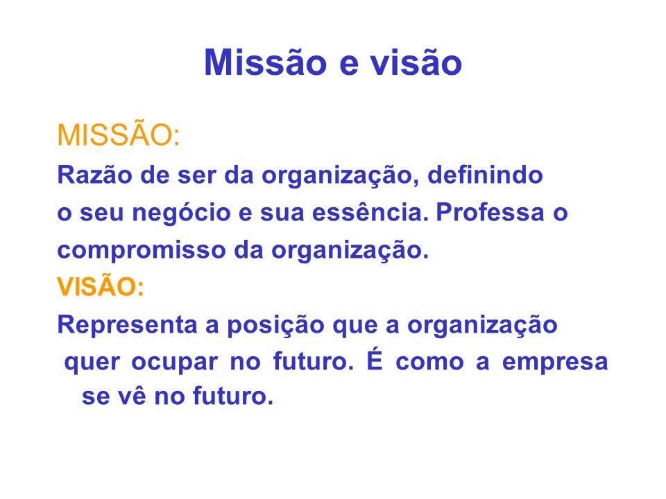 Missão e visão MISSÃO: Razão de ser da organização, definindo o seu negócio e sua essência. Professa o compromisso da organização. VISÃO: Representa a