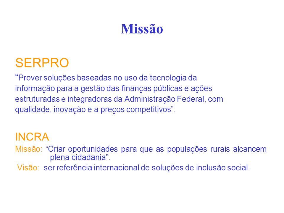 Missão SERPRO Prover soluções baseadas no uso da tecnologia da informação para a gestão das finanças públicas e ações estruturadas e integradoras da A