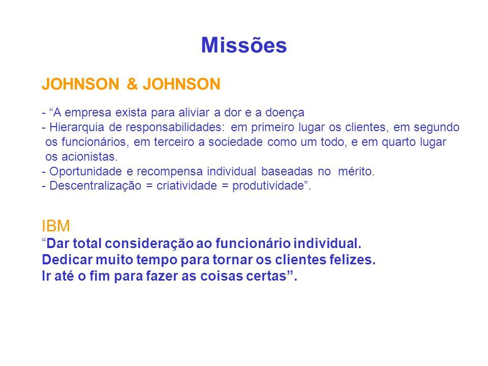 Missões JOHNSON & JOHNSON - A empresa exista para aliviar a dor e a doença - Hierarquia de responsabilidades: em primeiro lugar os clientes, em segund
