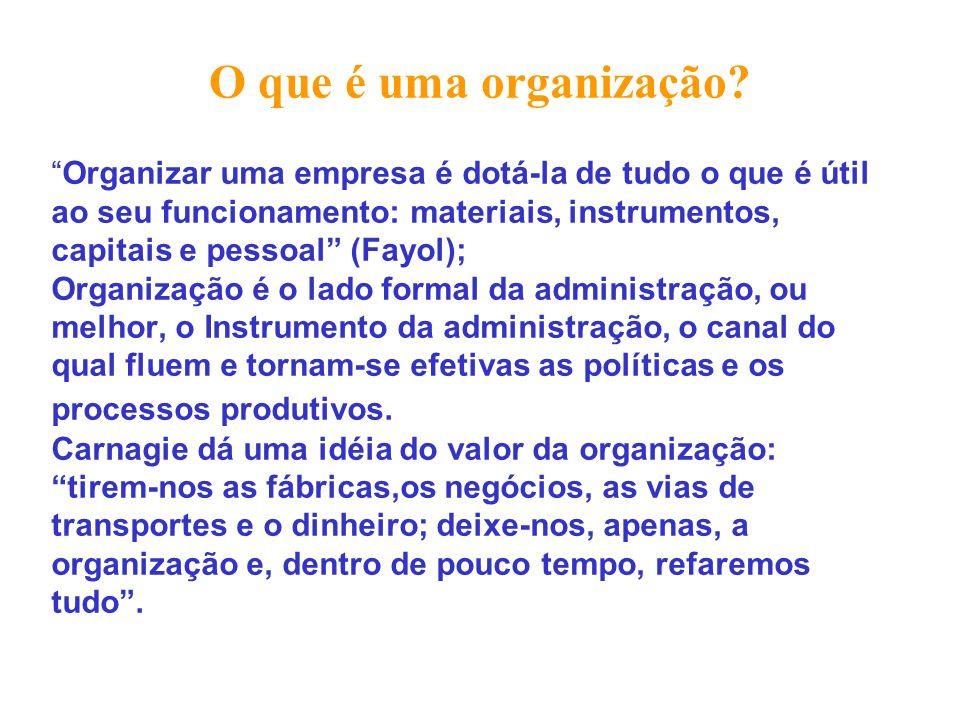 O que é uma organização? Organizar uma empresa é dotá-la de tudo o que é útil ao seu funcionamento: materiais, instrumentos, capitais e pessoal (Fayol