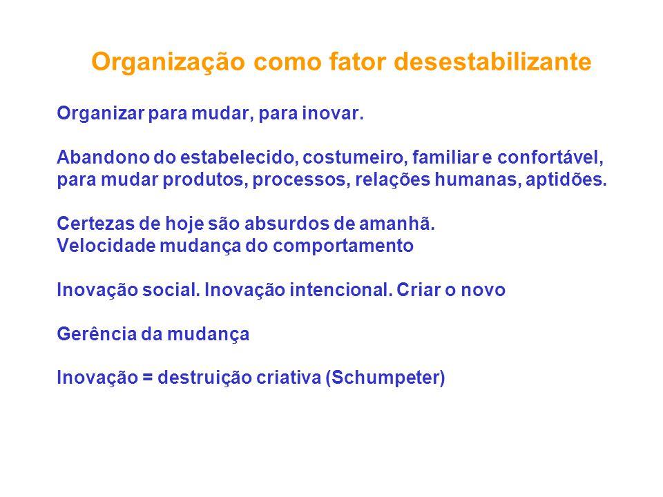 Organização como fator desestabilizante Organizar para mudar, para inovar. Abandono do estabelecido, costumeiro, familiar e confortável, para mudar pr