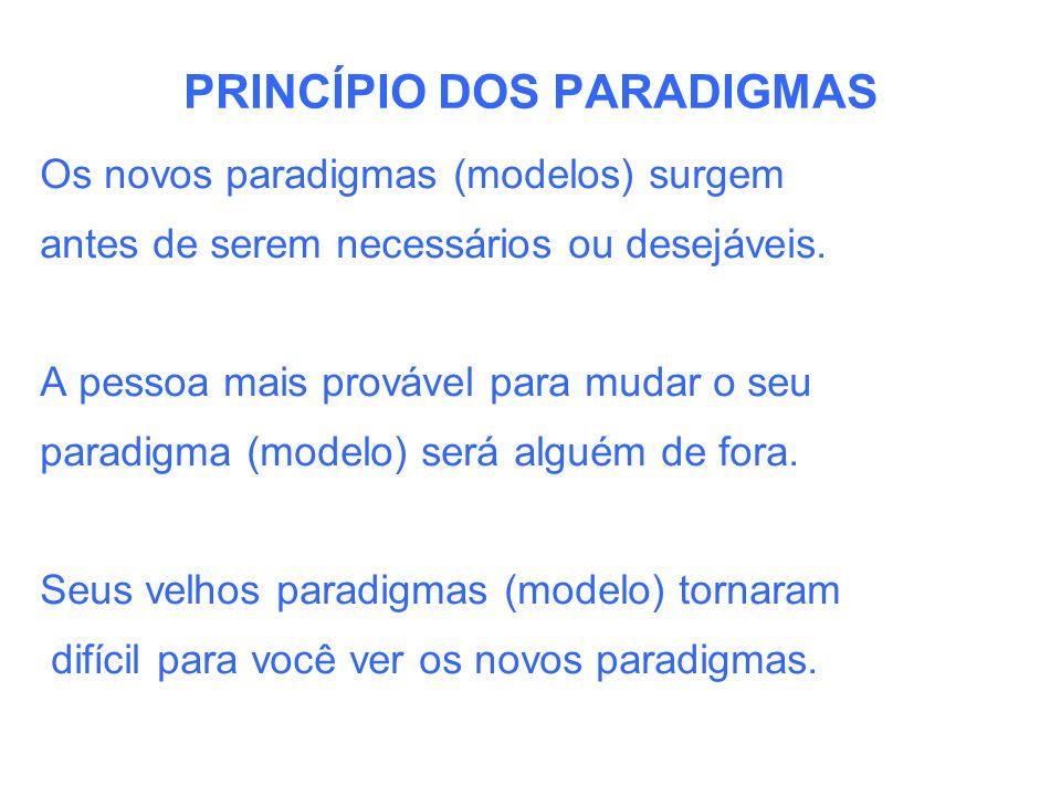 PRINCÍPIO DOS PARADIGMAS Os novos paradigmas (modelos) surgem antes de serem necessários ou desejáveis. A pessoa mais provável para mudar o seu paradi