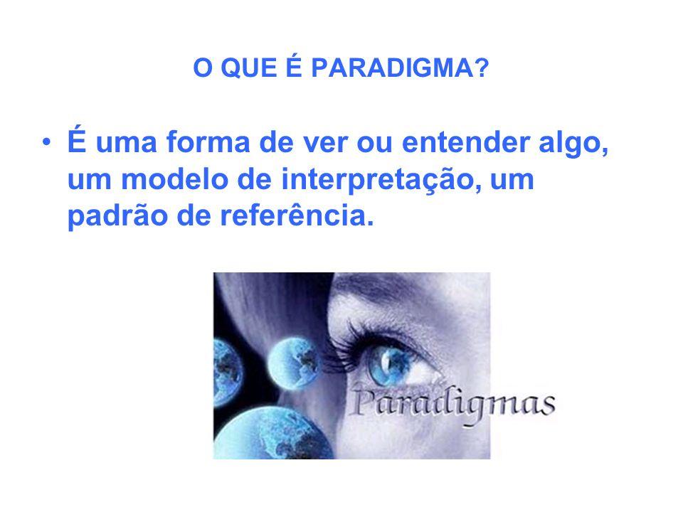 O QUE É PARADIGMA? É uma forma de ver ou entender algo, um modelo de interpretação, um padrão de referência.