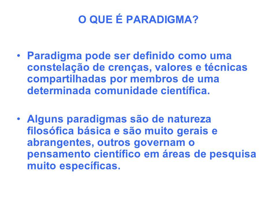 O QUE É PARADIGMA? Paradigma pode ser definido como uma constelação de crenças, valores e técnicas compartilhadas por membros de uma determinada comun