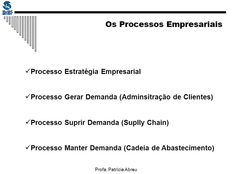 Processo Estratégia Empresarial Processo Gerar Demanda (Adminsitração de Clientes) Processo Suprir Demanda (Suplly Chain) Processo Manter Demanda (Cadeia de Abastecimento)