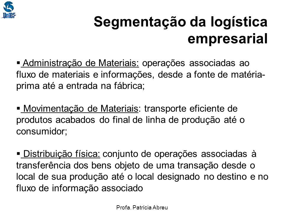 Segmentação da logística empresarial Administração de Materiais: operações associadas ao fluxo de materiais e informações, desde a fonte de matéria- p