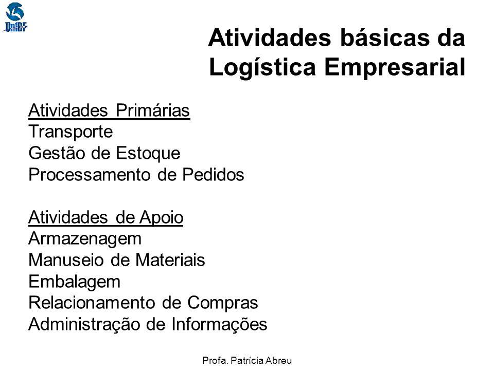 Atividades básicas da Logística Empresarial Atividades Primárias Transporte Gestão de Estoque Processamento de Pedidos Atividades de Apoio Armazenagem Manuseio de Materiais Embalagem Relacionamento de Compras Administração de Informações