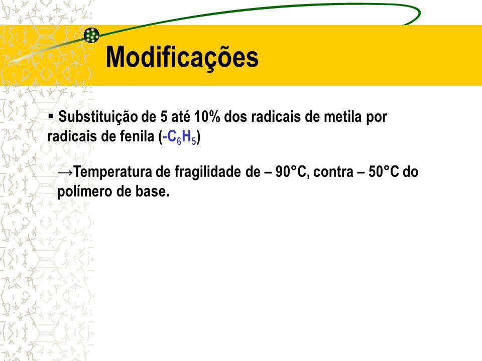 Modificações Substituição de 5 até 10% dos radicais de metila por radicais de fenila (-C 6 H 5 ) Temperatura de fragilidade de – 90°C, contra – 50°C do polímero de base.