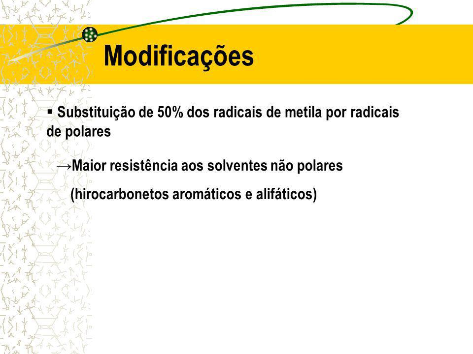 Modificações Substituição de 50% dos radicais de metila por radicais de polares Maior resistência aos solventes não polares (hirocarbonetos aromáticos e alifáticos)