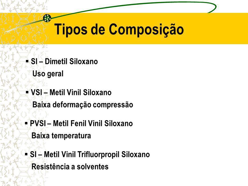 Tipos de Composição SI – Dimetil Siloxano Uso geral PVSI – Metil Fenil Vinil Siloxano Baixa temperatura SI – Metil Vinil Trifluorpropil Siloxano Resis