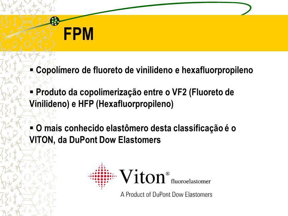 Produto da copolimerização entre o VF2 (Fluoreto de Vinilideno) e HFP (Hexafluorpropileno) O mais conhecido elastômero desta classificação é o VITON, da DuPont Dow Elastomers Copolímero de fluoreto de vinilideno e hexafluorpropileno FPM