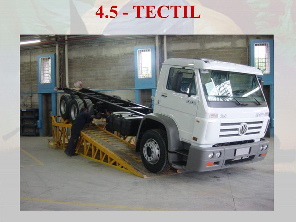 4.5 - TECTIL