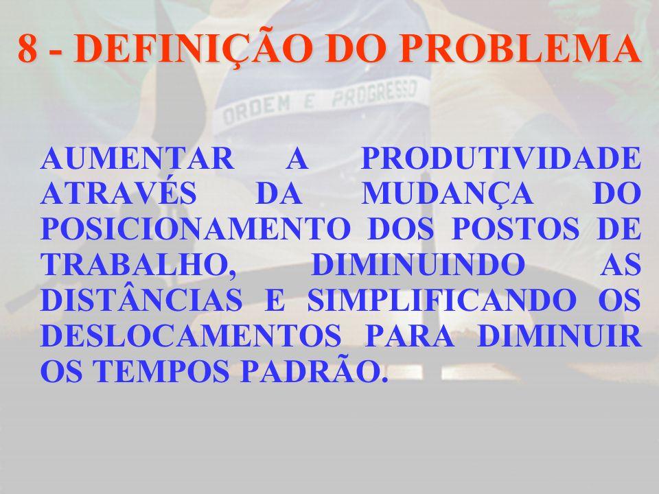 AUMENTAR A PRODUTIVIDADE ATRAVÉS DA MUDANÇA DO POSICIONAMENTO DOS POSTOS DE TRABALHO, DIMINUINDO AS DISTÂNCIAS E SIMPLIFICANDO OS DESLOCAMENTOS PARA D
