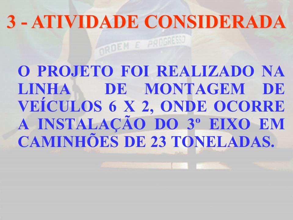 O PROJETO FOI REALIZADO NA LINHA DE MONTAGEM DE VEÍCULOS 6 X 2, ONDE OCORRE A INSTALAÇÃO DO 3º EIXO EM CAMINHÕES DE 23 TONELADAS. 3 - ATIVIDADE CONSID
