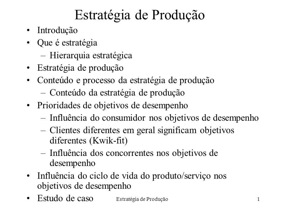 Estratégia de Produção1 Introdução Que é estratégia –Hierarquia estratégica Estratégia de produção Conteúdo e processo da estratégia de produção –Cont