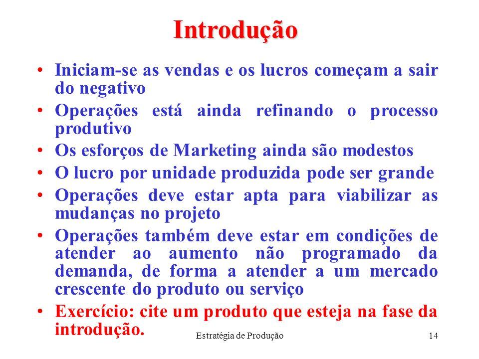 Estratégia de Produção14 Introdução Iniciam-se as vendas e os lucros começam a sair do negativo Operações está ainda refinando o processo produtivo Os