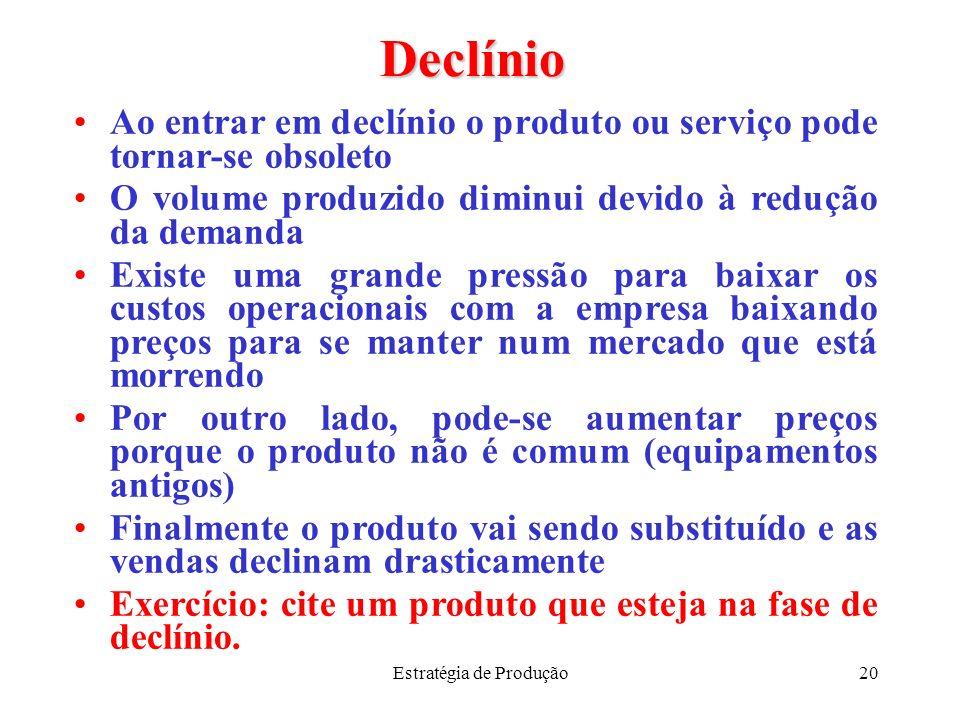 Estratégia de Produção20 Declínio Ao entrar em declínio o produto ou serviço pode tornar-se obsoleto O volume produzido diminui devido à redução da de