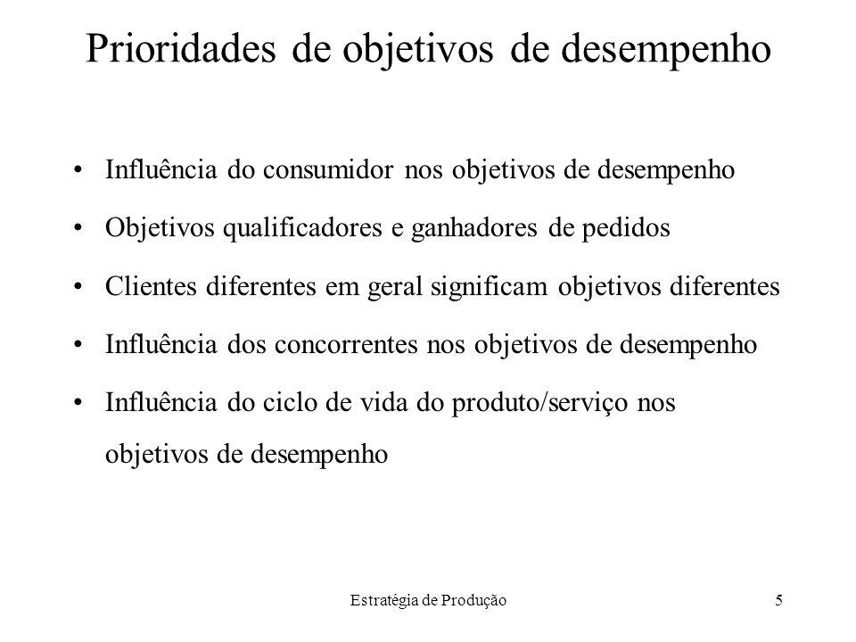Estratégia de Produção5 Prioridades de objetivos de desempenho Influência do consumidor nos objetivos de desempenho Objetivos qualificadores e ganhado