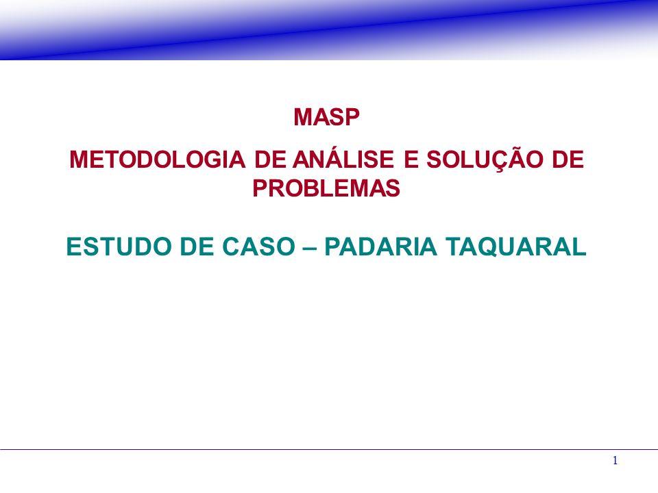 1 MASP METODOLOGIA DE ANÁLISE E SOLUÇÃO DE PROBLEMAS ESTUDO DE CASO – PADARIA TAQUARAL