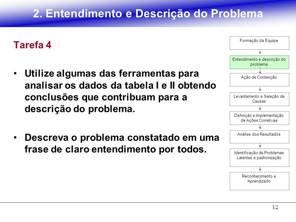 12 Tarefa 4 Utilize algumas das ferramentas para analisar os dados da tabela I e II obtendo conclusões que contribuam para a descrição do problema. De