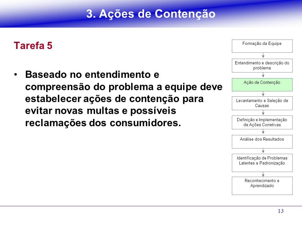 13 Tarefa 5 Baseado no entendimento e compreensão do problema a equipe deve estabelecer ações de contenção para evitar novas multas e possíveis reclam