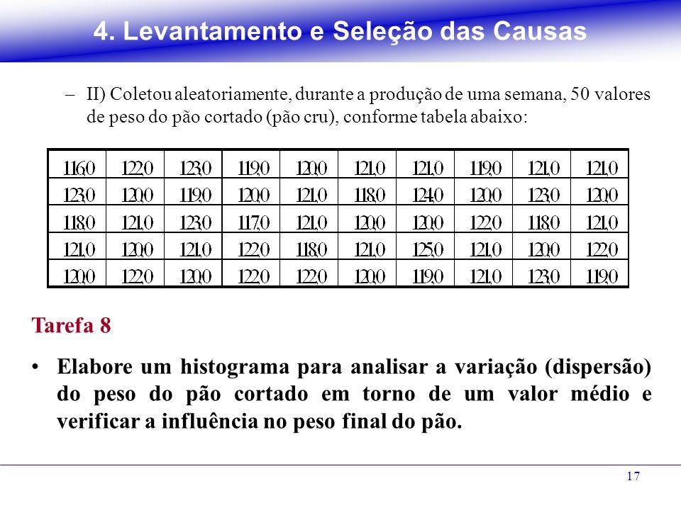 17 –II) Coletou aleatoriamente, durante a produção de uma semana, 50 valores de peso do pão cortado (pão cru), conforme tabela abaixo: Tarefa 8 Elabor