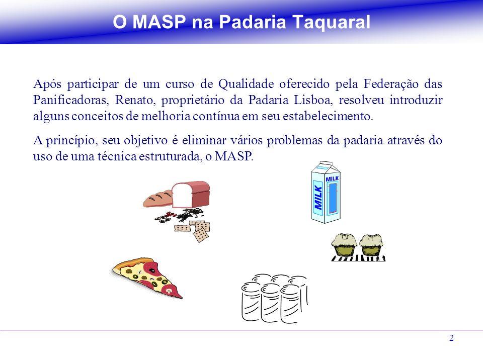 23 O MASP na Padaria Taquaral Brainstorming 5W1H Levantamento dos problemas latentes a implementação das ações corretivas FERRAMENTA UTILIZADA POR QUÊ .