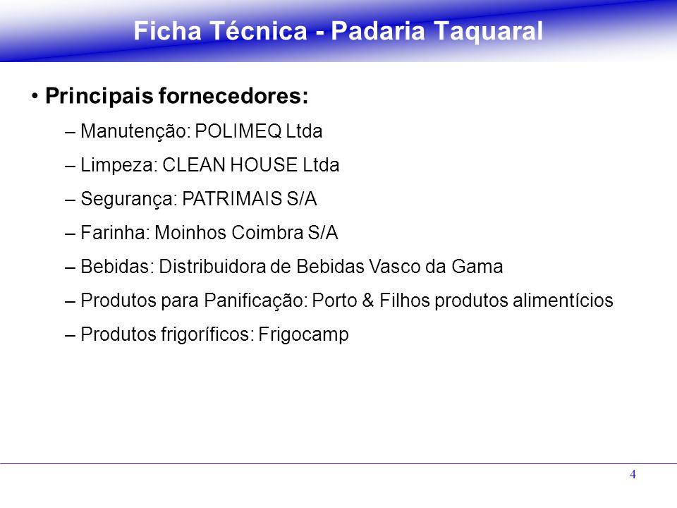 4 Ficha Técnica - Padaria Taquaral Principais fornecedores: – Manutenção: POLIMEQ Ltda – Limpeza: CLEAN HOUSE Ltda – Segurança: PATRIMAIS S/A – Farinh