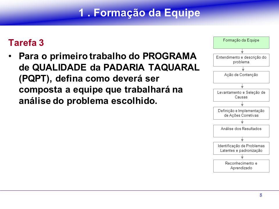 8 Tarefa 3 Para o primeiro trabalho do PROGRAMA de QUALIDADE da PADARIA TAQUARAL (PQPT), defina como deverá ser composta a equipe que trabalhará na an