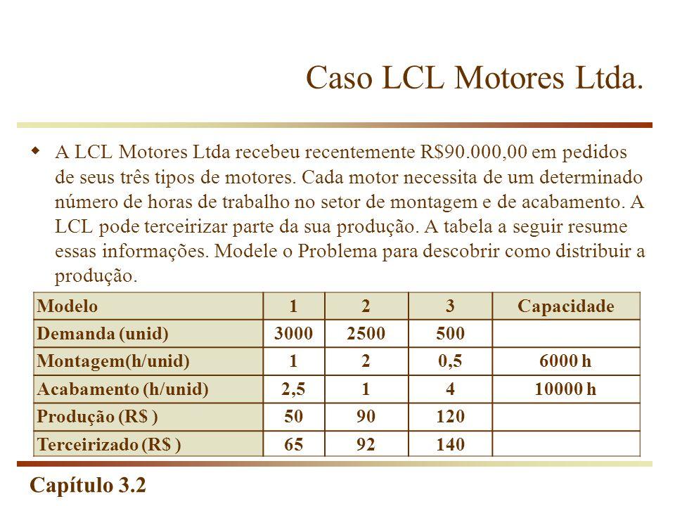 Capítulo 3.2 Caso LCL Motores Ltda Variáveis de Decisão F 1 – Nº motores do modelo 1 fabricados pela LCL F 2 – Nº motores do modelo 2 fabricados pela LCL F 3 – Nº motores do modelo 3 fabricados pela LCL T 1 – Nº motores do modelo 1 terceirizados pela LCL T 2 – Nº motores do modelo 2 terceirizados pela LCL T 3 – Nº motores do modelo 3 terceirizados pela LCL