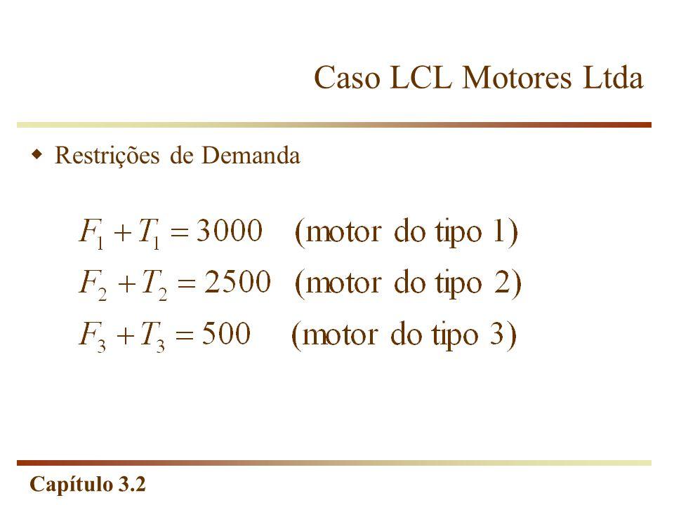 Capítulo 3.2 Caso LCL Motores Ltda O Modelo