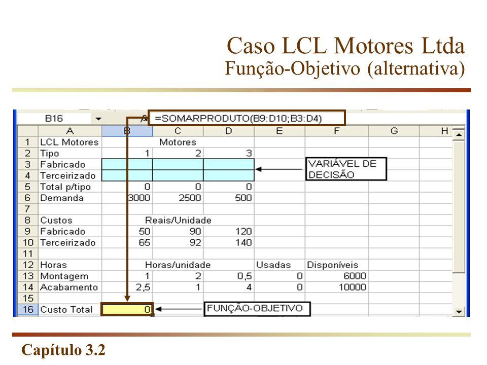 Capítulo 3.2 Caso LCL Motores Ltda Função-Objetivo (alternativa)