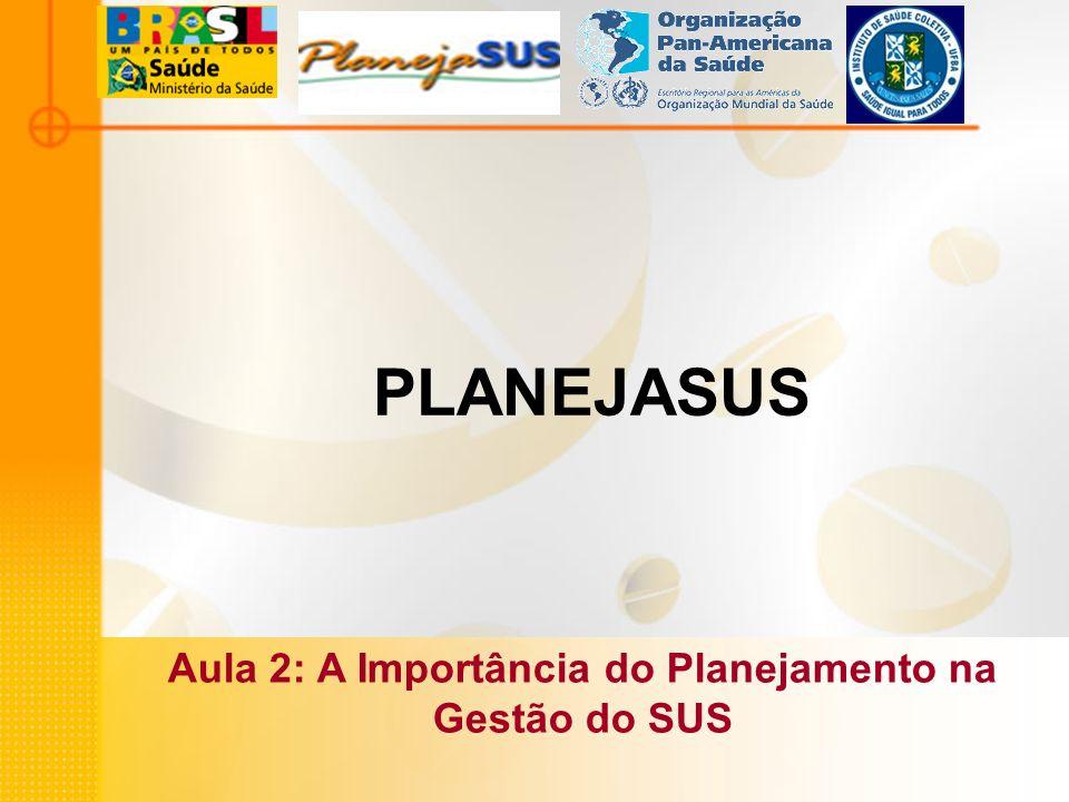 PLANEJASUS Aula 2: A Importância do Planejamento na Gestão do SUS