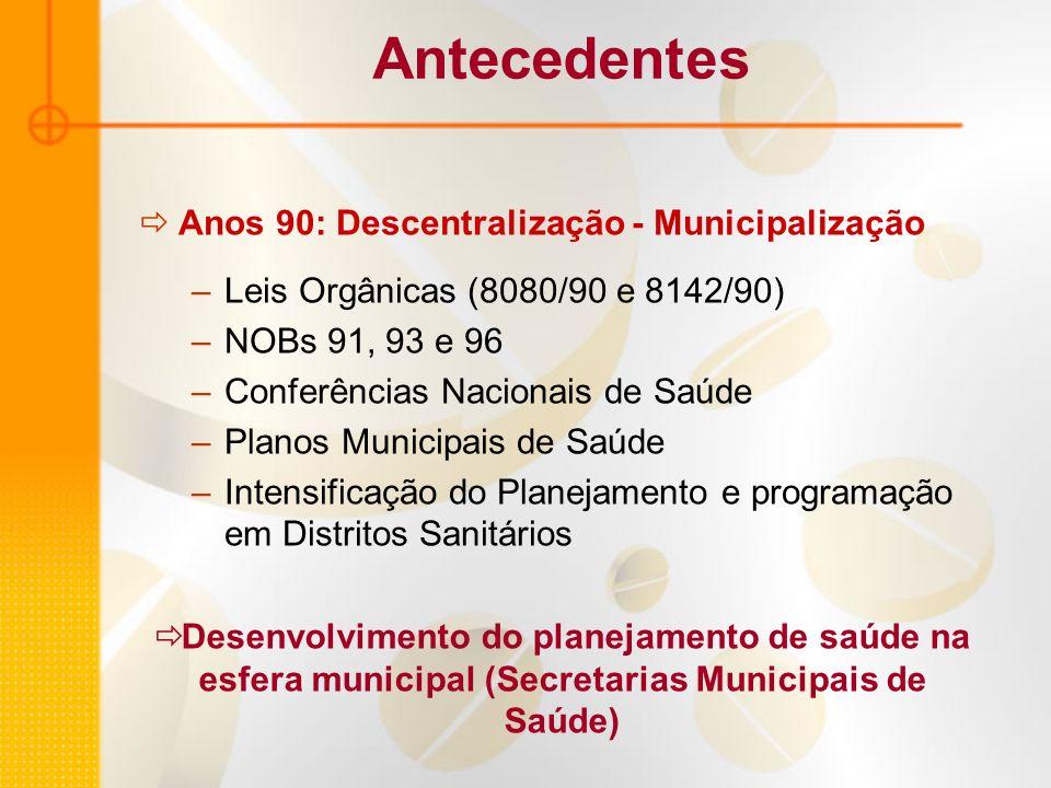 Anos 90: Descentralização - Municipalização –Leis Orgânicas (8080/90 e 8142/90) –NOBs 91, 93 e 96 –Conferências Nacionais de Saúde –Planos Municipais