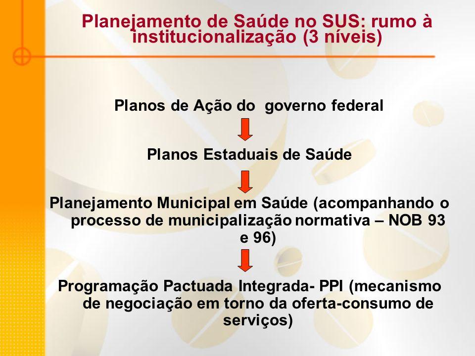 Planejamento de Saúde no SUS: rumo à institucionalização (3 níveis) Planos de Ação do governo federal Planos Estaduais de Saúde Planejamento Municipal