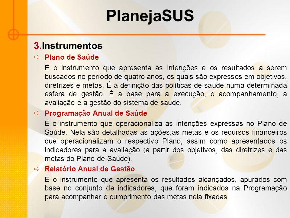 PlanejaSUS 3.Instrumentos Plano de Saúde É o instrumento que apresenta as intenções e os resultados a serem buscados no período de quatro anos, os qua