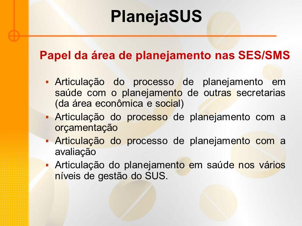 Articulação do processo de planejamento em saúde com o planejamento de outras secretarias (da área econômica e social) Articulação do processo de plan