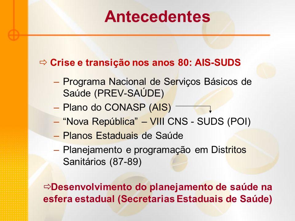 Crise e transição nos anos 80: AIS-SUDS –Programa Nacional de Serviços Básicos de Saúde (PREV-SAÚDE) –Plano do CONASP (AIS) –Nova República – VIII CNS
