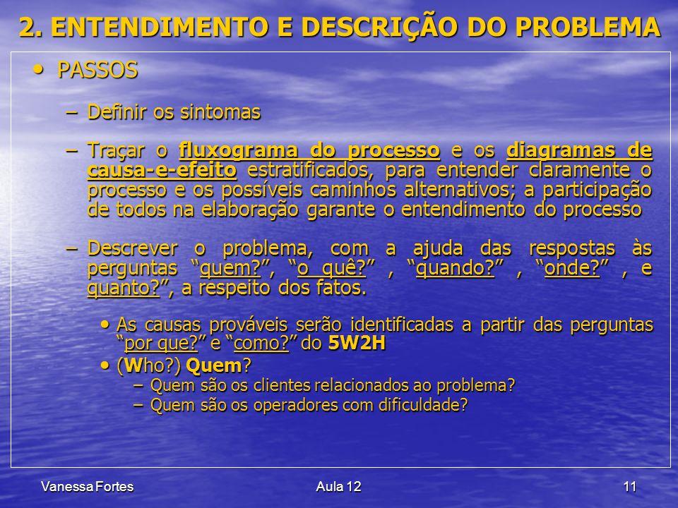 Vanessa FortesAula 1211 2. ENTENDIMENTO E DESCRIÇÃO DO PROBLEMA PASSOS PASSOS –Definir os sintomas –Traçar o fluxograma do processo e os diagramas de