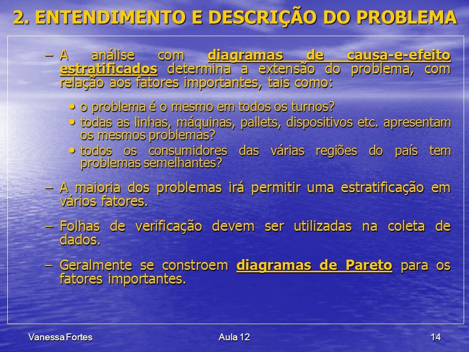 Vanessa FortesAula 1214 2. ENTENDIMENTO E DESCRIÇÃO DO PROBLEMA –A análise com diagramas de causa-e-efeito estratificados determina a extensão do prob