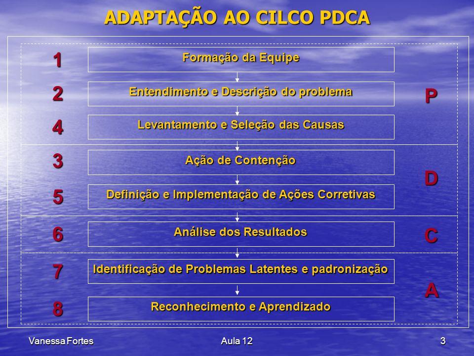 Vanessa FortesAula 123 ADAPTAÇÃO AO CILCO PDCA Formação da Equipe Entendimento e Descrição do problema Ação de Contenção Definição e Implementação de