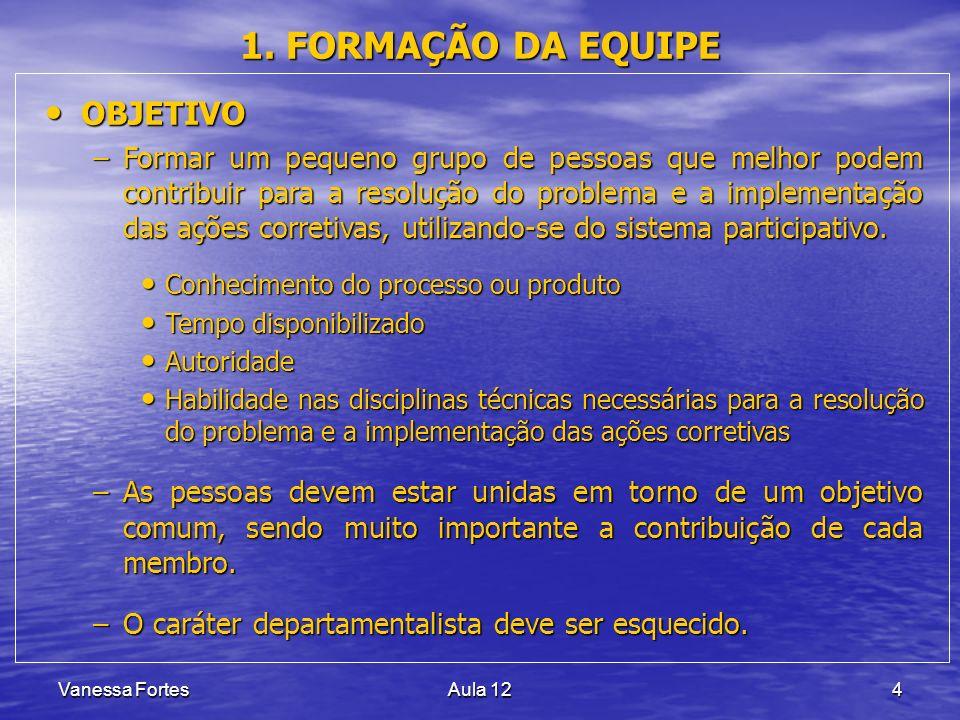 Vanessa FortesAula 124 1. FORMAÇÃO DA EQUIPE OBJETIVO OBJETIVO –Formar um pequeno grupo de pessoas que melhor podem contribuir para a resolução do pro