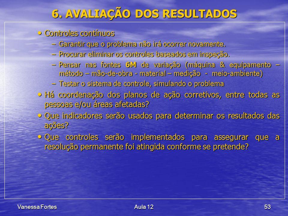 Vanessa FortesAula 1253 6. AVALIAÇÃO DOS RESULTADOS Controles contínuos Controles contínuos –Garantir que o problema não irá ocorrer novamente. –Procu