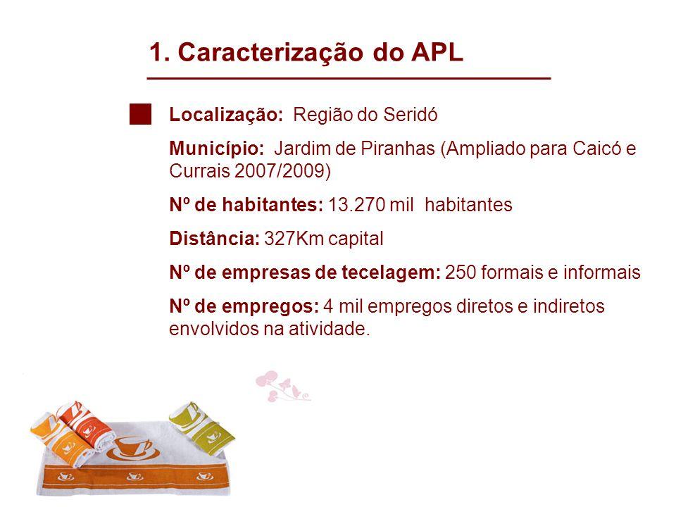 1. Caracterização do APL Localização: Região do Seridó Município: Jardim de Piranhas (Ampliado para Caicó e Currais 2007/2009) Nº de habitantes: 13.27