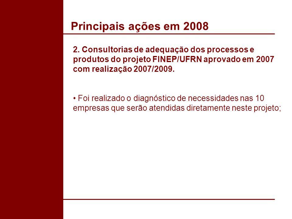 Principais ações em 2008 2. Consultorias de adequação dos processos e produtos do projeto FINEP/UFRN aprovado em 2007 com realização 2007/2009. Foi re