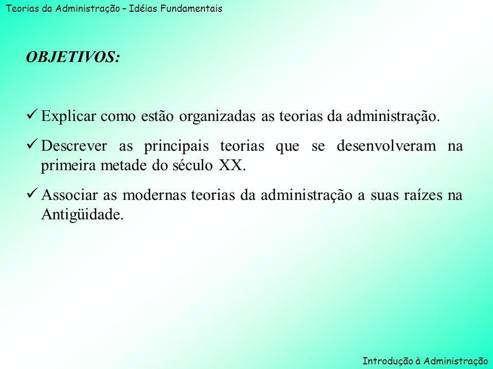 Teorias da Administração – Idéias Fundamentais Introdução à Administração OBJETIVOS: Explicar como estão organizadas as teorias da administração. Desc