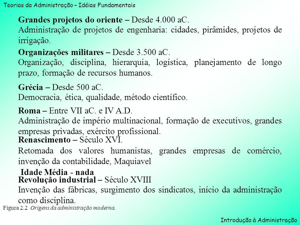 Teorias da Administração – Idéias Fundamentais Introdução à Administração Figura 2.2 Origens da administração moderna. Grandes projetos do oriente – D